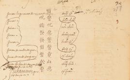 殖民時期詞典:閩南方言拼音,西班牙語,中文書寫