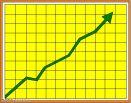 職場如股市,逢高就拋售?