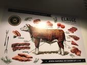 牛的部位切割與名稱
